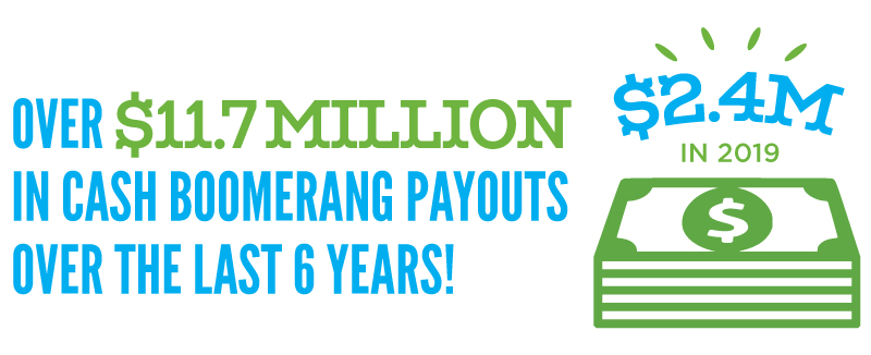OVER $11.7 MILLION IN CASH BOOMERANG PAYOUTS OVER THE LAST 5 YEARS! $2.4M in 2019